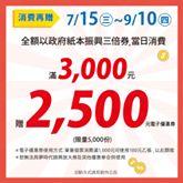夢時代把振興券放大,回饋再加倍,滿3000送3000