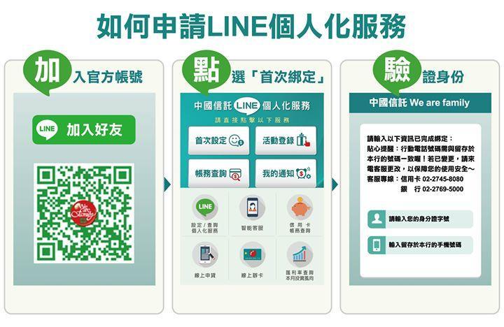 中國信託,升級中國信託LINE官方帳號,拿500元購物金