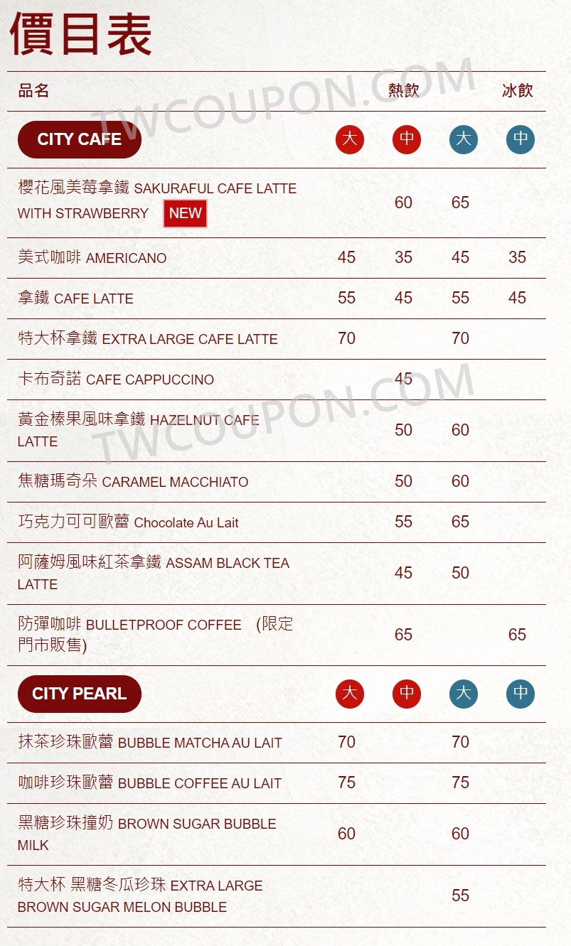 Permalink to City Cafe Menu
